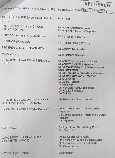 Comisiones de Trabajo del Congreso de la República